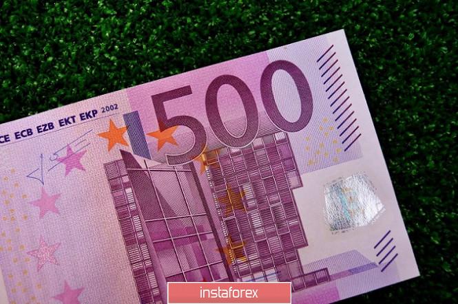 analytics5f3e2906dd842 - Торговая идея по EURUSD