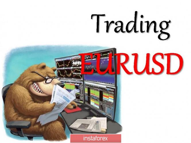 analytics5f3e37f62309f - Торговые рекомендации по валютной паре EURUSD – расстановка торговых ордеров (20 августа)