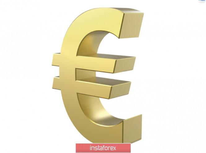 analytics5f3f6a85584ee - Торговая идея по EURUSD