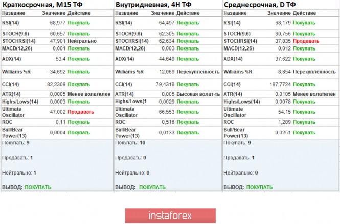 analytics5f3f6ade6389c - Торговые рекомендации по валютной паре GBPUSD – перспективы дальнейшего движения