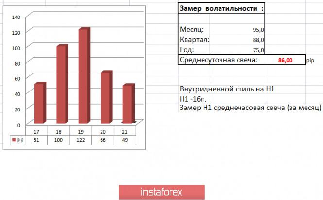 analytics5f3f7aa7a5229 - Торговые рекомендации по валютной паре EURUSD – перспективы дальнейшего движения