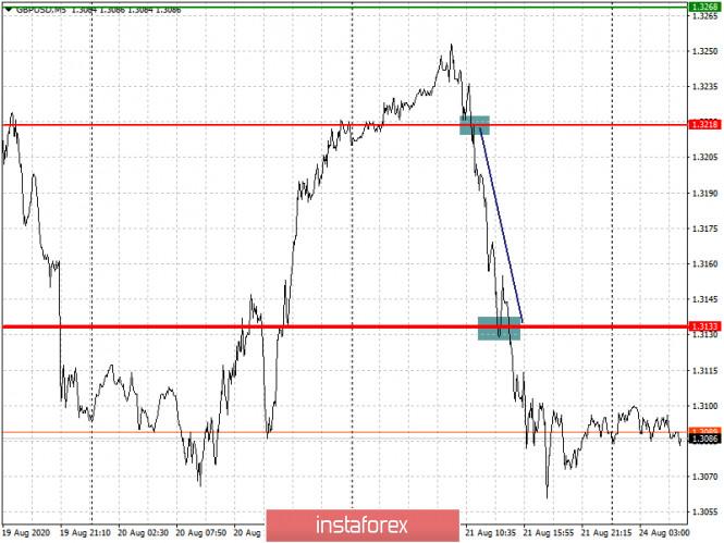 analytics5f4355599cbfa.jpg