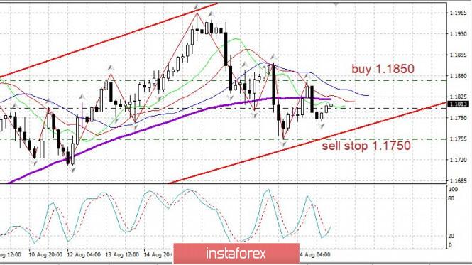 analytics5f44d0d6266b8 - Торговый план 25.08.2020. EURUSD. Covid19 медленно отступает. Евро - ставки сделаны