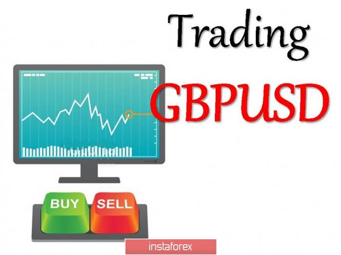 analytics5f44daf44d9f4 - Торговые рекомендации по валютной паре GBPUSD – расстановка торговых ордеров (25 августа)