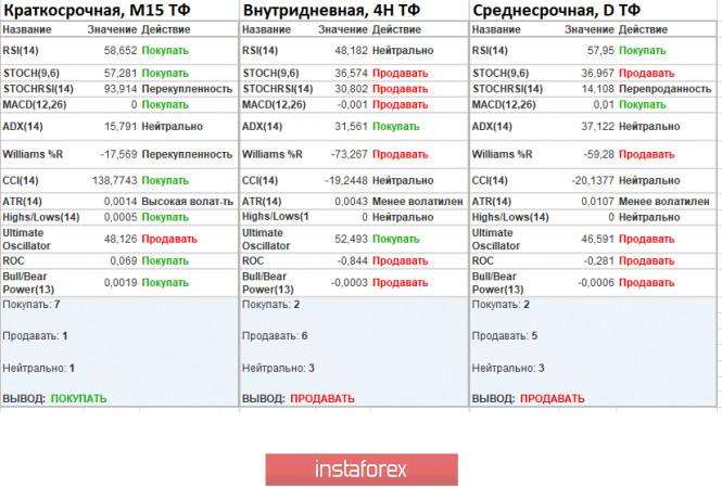 analytics5f44db3c834b4 - Торговые рекомендации по валютной паре GBPUSD – расстановка торговых ордеров (25 августа)