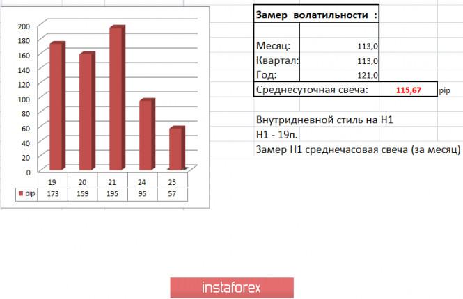 analytics5f44db4b485a0 - Торговые рекомендации по валютной паре GBPUSD – расстановка торговых ордеров (25 августа)