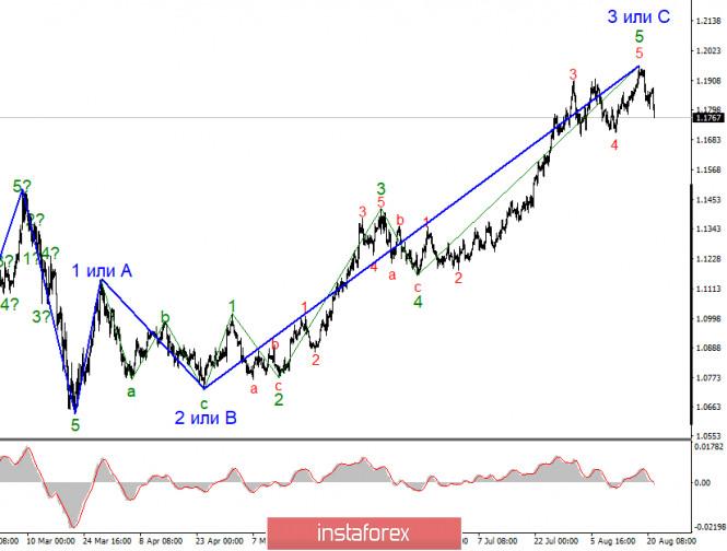analytics5f44fab129f78 - Анализ EUR/USD 25 августа. Антикитайская международная политика США сохранится, если Трамп выиграет выборы в ноябре