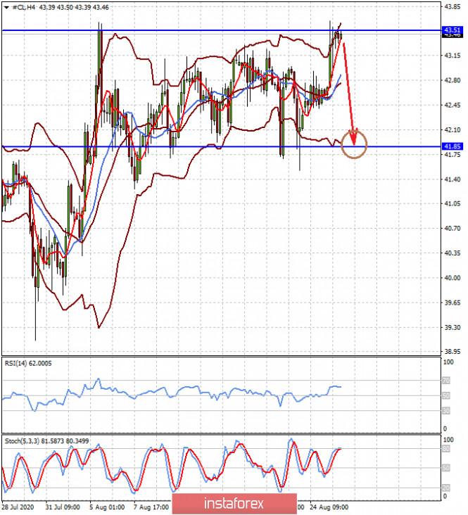 analytics5f45e9afe918c - Доллар продолжает снижаться перед выступлением Пауэлла в Джексон Хоул (ожидаем продолжения роста пары USDJPY и ограниченного
