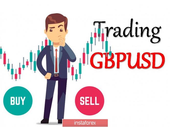 analytics5f46082869171 - Торговые рекомендации по валютной паре GBPUSD – расстановка торговых ордеров (26 августа)