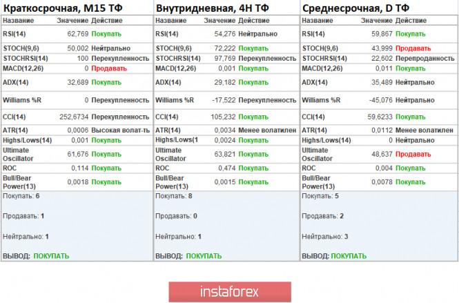 analytics5f46083bb16ad - Торговые рекомендации по валютной паре GBPUSD – расстановка торговых ордеров (26 августа)