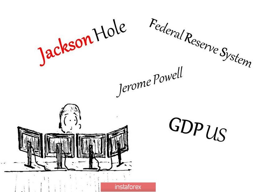 Торговые рекомендации по валютной паре EURUSD – расстановка торговых ордеров (27 августа)
