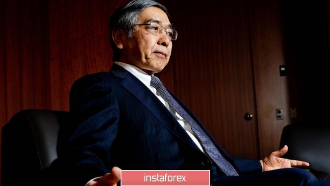 analytics5f48bf3e5dee1 - USD/JPY. Абэ уходит, Курода остаётся: стоит ли доверять южному импульсу?