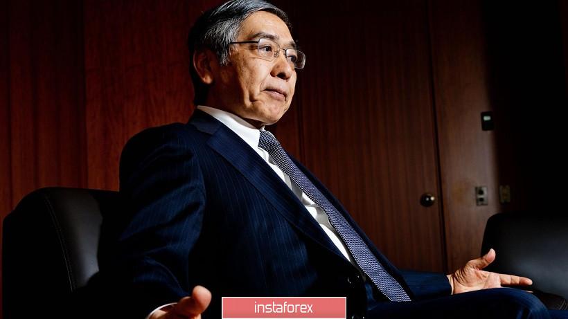 USD/JPY. Абэ уходит, Курода остаётся: стоит ли доверять южному импульсу?