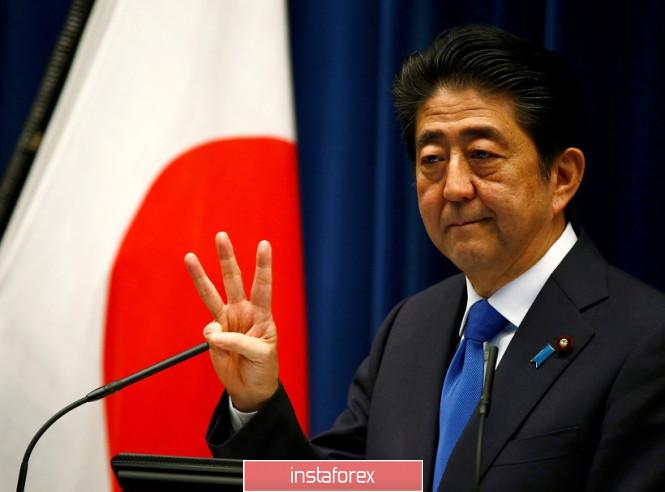 analytics5f48bf4994d83 - USD/JPY. Абэ уходит, Курода остаётся: стоит ли доверять южному импульсу?