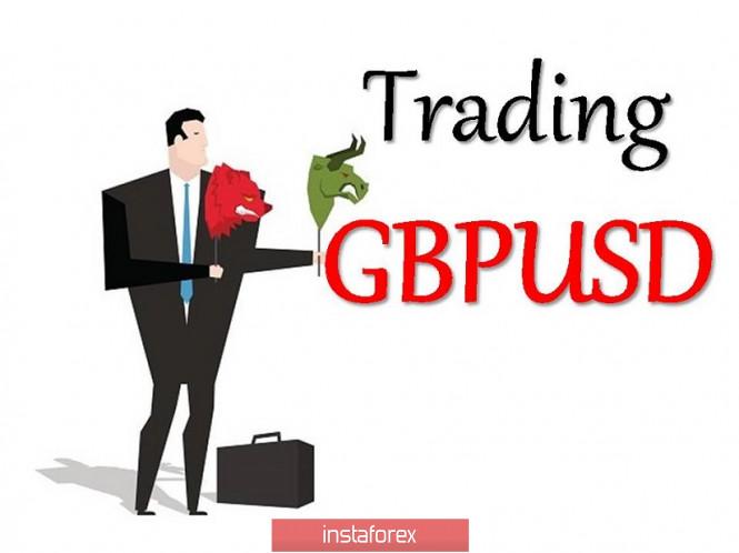 analytics5f48c26fd05cd - Торговые рекомендации по валютной паре GBPUSD – перспективы дальнейшего движения