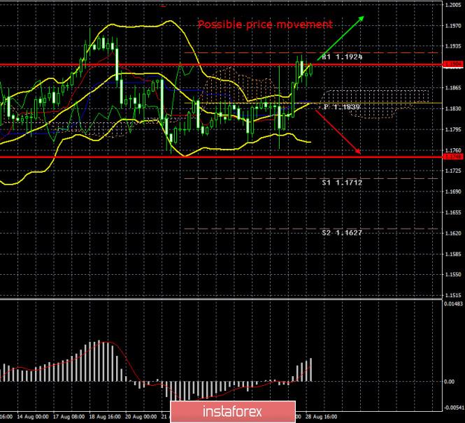 analytics5f4ba8ac5da7f.png