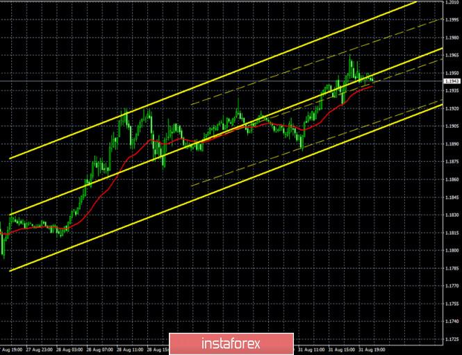 analytics5f4d91969621c - Горящий прогноз и торговые сигналы по паре EUR/USD на 1 сентября. Отчет Commitments of Traders. Доллар продолжает свободное