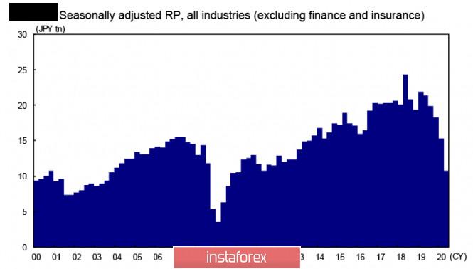 analytics5f4f418701315 - Уверенный рост производственного ISM снижает вероятность ультрамягкого исхода ближайшего заседания FOMC. Обзор USD, CAD,