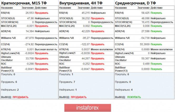 analytics5f4f4ed2a795c - Торговые рекомендации по валютной паре EURUSD – расстановка торговых ордеров (2 сентября)