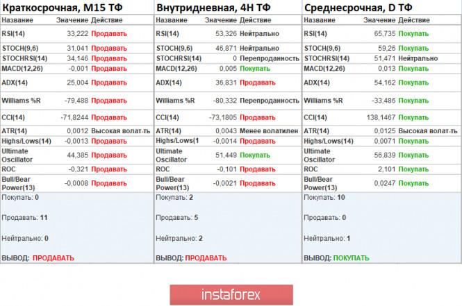 analytics5f4f625f0602a - Торговые рекомендации по валютной паре GBPUSD – расстановка торговых ордеров (2 сентября)
