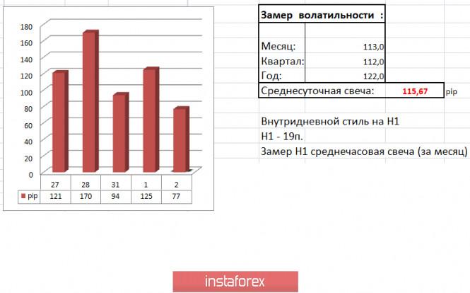 analytics5f4f6269f105a - Торговые рекомендации по валютной паре GBPUSD – расстановка торговых ордеров (2 сентября)
