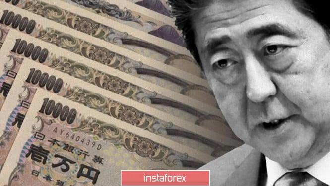 analytics5f507e865af73 - USD/JPY. Абэ уходит, «абэномика» остаётся: иена снова оказалась под давлением