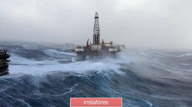 Saudi Arabia cuts oil supplies to the United States