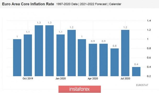 analytics5f50a24924ba2 - EUR/USD. ЕЦБ против евро