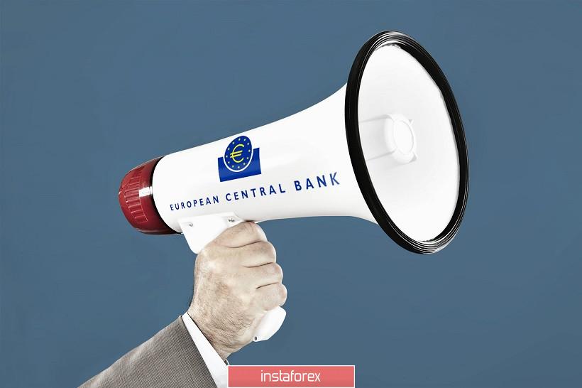 EUR/USD. ЕЦБ против евро