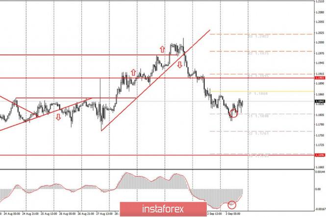 analytics5f5170eab0da8.jpg