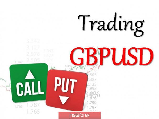 analytics5f51ea0827732 - Торговые рекомендации по валютной паре GBPUSD – перспективы дальнейшего движения