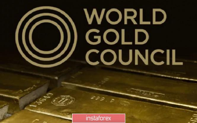 analytics5f51eca9629c6 - Золотые надежды американских инвесторов