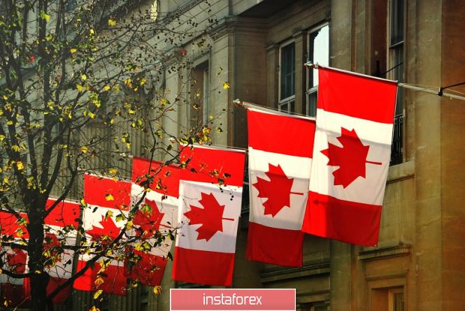 analytics5f520292a9cea - USD/CAD. Банк Канады последует примеру ФРС