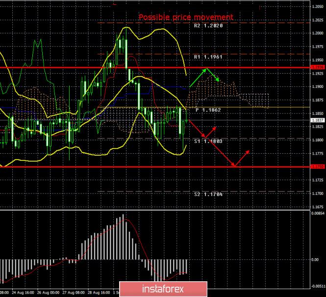 analytics5f5368e497b1b.png