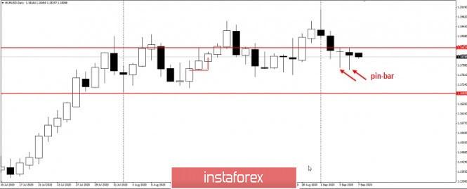 analytics5f55e7578478b.jpg
