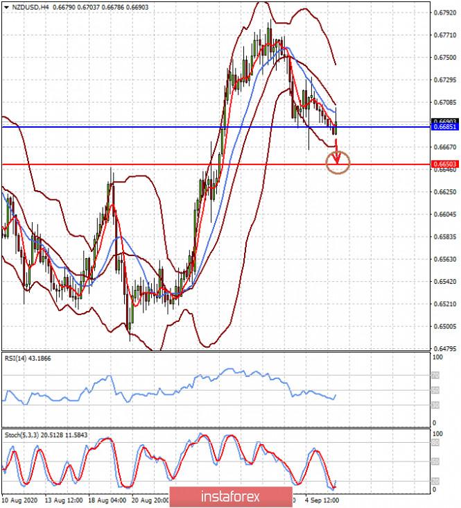 analytics5f572ac80f9cc - В преддверии заседаний ЕЦБ и ФРС доллар может получить ограниченную поддержку (ожидаем перспективного снижения пар EURUSD