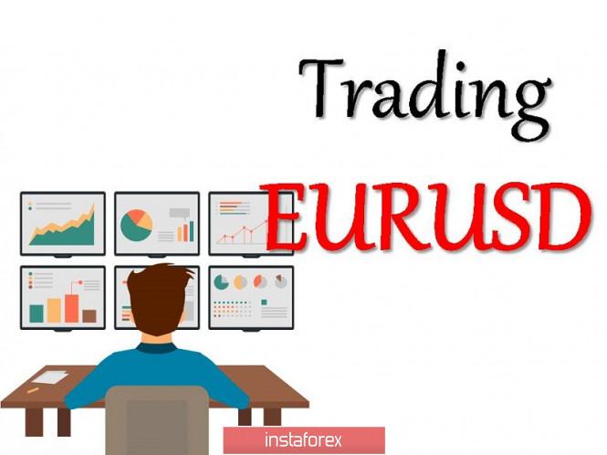 analytics5f5732bc1089e - Торговые рекомендации по валютной паре EURUSD – расстановка торговых ордеров (8 сентября)