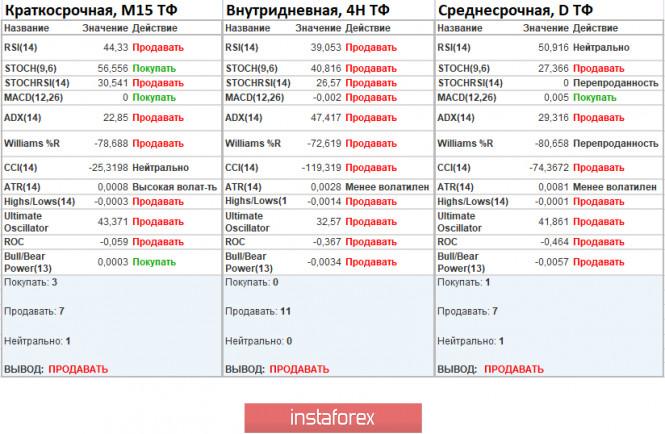 analytics5f5732cdc702c - Торговые рекомендации по валютной паре EURUSD – расстановка торговых ордеров (8 сентября)