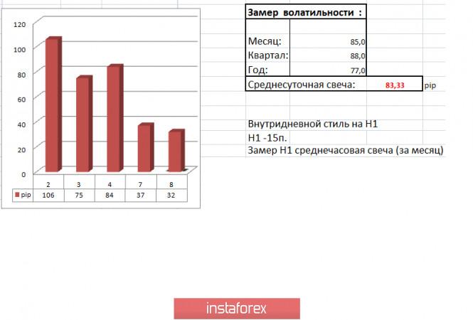 analytics5f5732d76e7ae - Торговые рекомендации по валютной паре EURUSD – расстановка торговых ордеров (8 сентября)