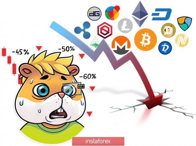 analytics5f578435e99df - У страха глаза велики – коррекция по Bitcoin-у и Altcoin-ам