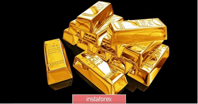 analytics5f58760c519f5 - Торговая идея по золоту