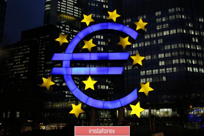 analytics5f5879fe2be29 - Горящий прогноз по EUR/USD на 09.09.2020 и торговая рекомендация