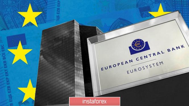 analytics5f58cc186b60c - Сентябрьское заседание ЕЦБ: превью