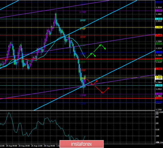 analytics5f596d9a6b45e.jpg