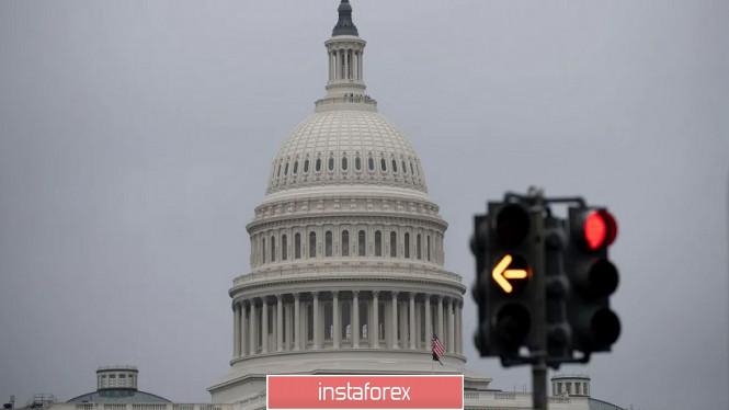 AUD/USD. All eyes on the US Senate