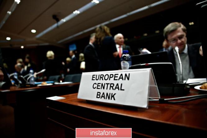 analytics5f59d1ddd204e - EURUSD: Как отреагирует евро на сегодняшнее заседание Европейского центрального банка. Covid-19 вновь становится большой