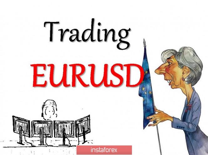 analytics5f59e8b0185c3 - Торговые рекомендации по валютной паре EURUSD – расстановка торговых ордеров (10 сентября)