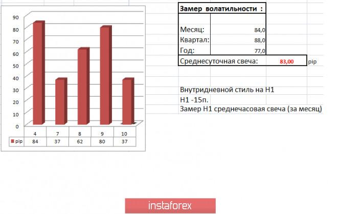analytics5f59e8d4c3e69 - Торговые рекомендации по валютной паре EURUSD – расстановка торговых ордеров (10 сентября)