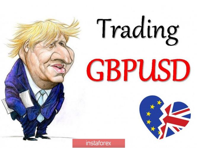 analytics5f59f6e409078 - Торговые рекомендации по валютной паре GBPUSD – расстановка торговых ордеров (10 сентября)