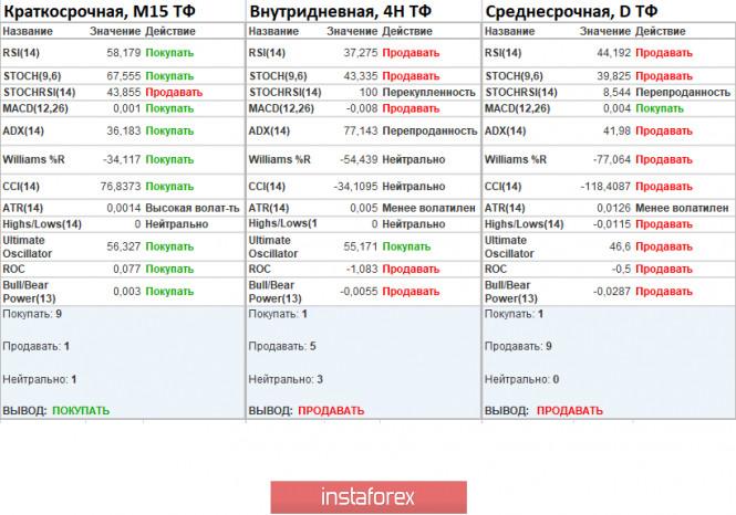 analytics5f59f7007f543 - Торговые рекомендации по валютной паре GBPUSD – расстановка торговых ордеров (10 сентября)